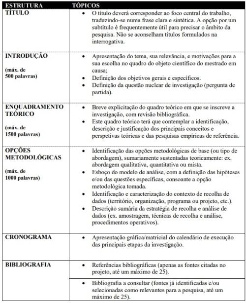 Estrutura trabalho Métodos de Investigação